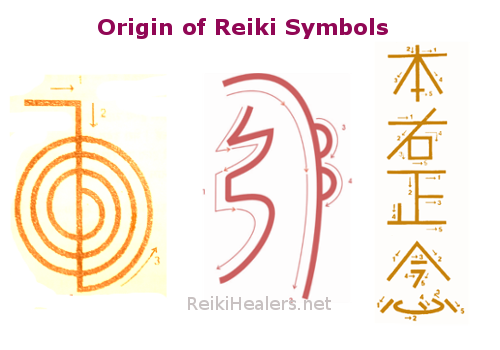 Origin of Reiki Symbols