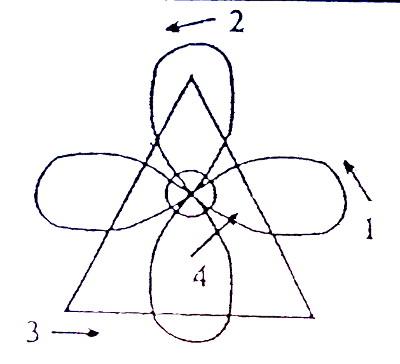 Gnosa Karuna Reiki Symbol