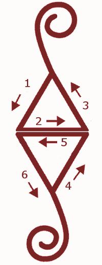 Hosanna reiki Symbol